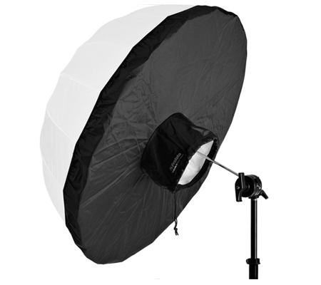 Profoto Umbrella S Backpanel.