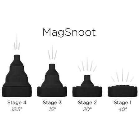 MagMod MagSnoot